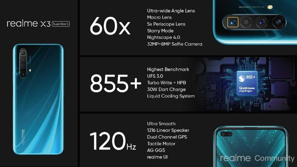 Realme X3 Superzoom Launched With 120 Hertz Refresh Rate, Qualcomm Snapdragon 855+ Processor, 64MP Quad rear Cameras & More - Realme Updates