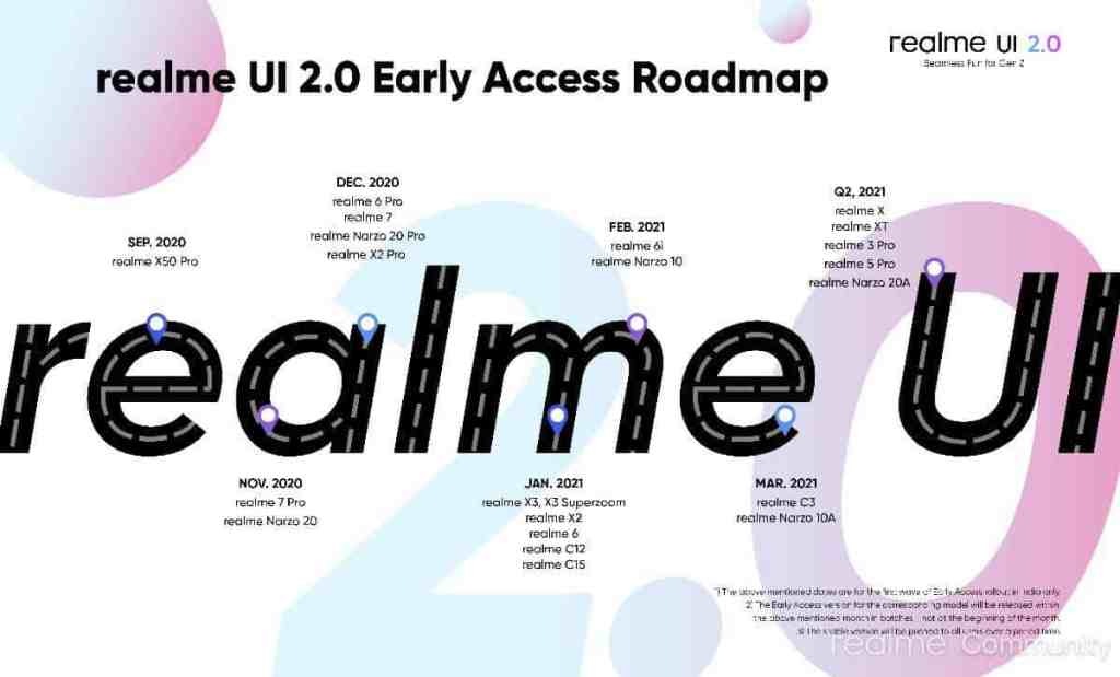 Realme UI 2.0 Roadmap: These Realme Devices Will Receive Android 11 Update - The Android Rush