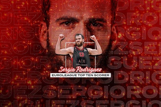 EuroLeague All Time | Sergio Rodriguez nella Top10 dei realizzatori