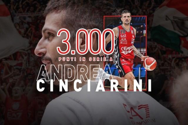 Andrea Cinciarini record