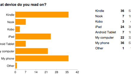 Responses to Ebooks Survey