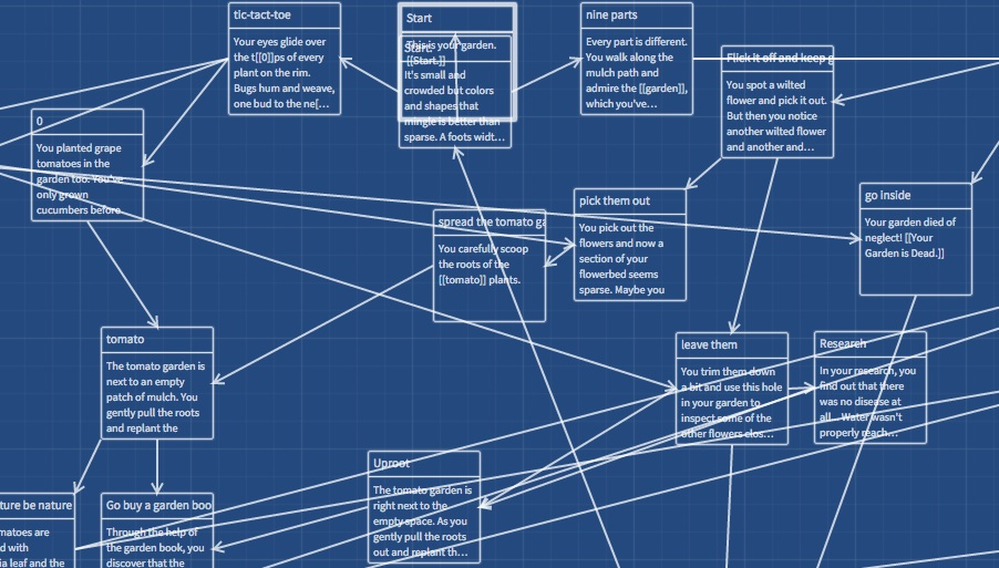 Twine, Games for Writers and Readers » Real Pants