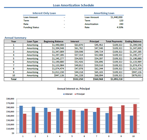schedule metrics examples real property metrics inc