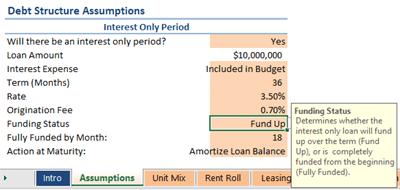Blog 2015-7 IO Funding Status
