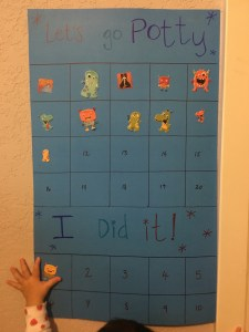 potty training kid boy chart reward incentive