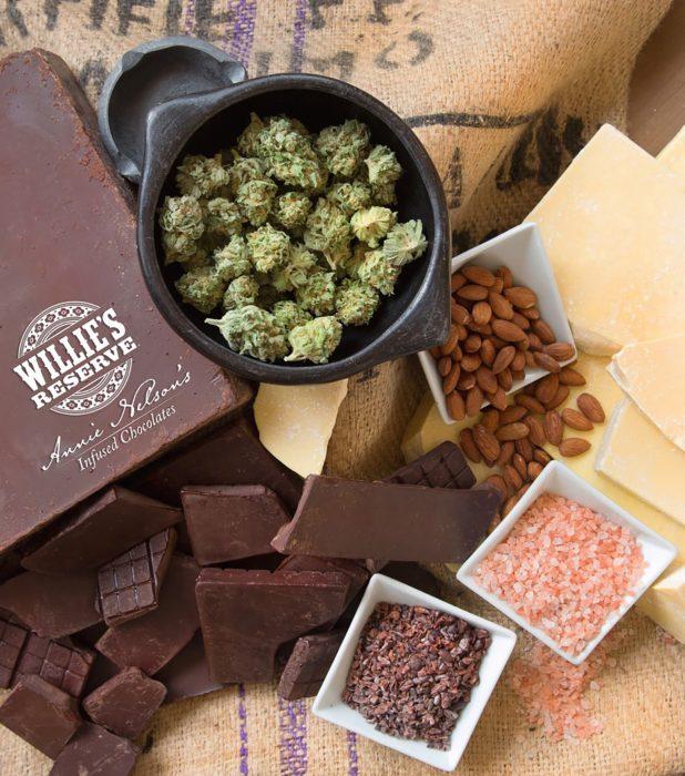 Beginners Guide To Smoking Weed