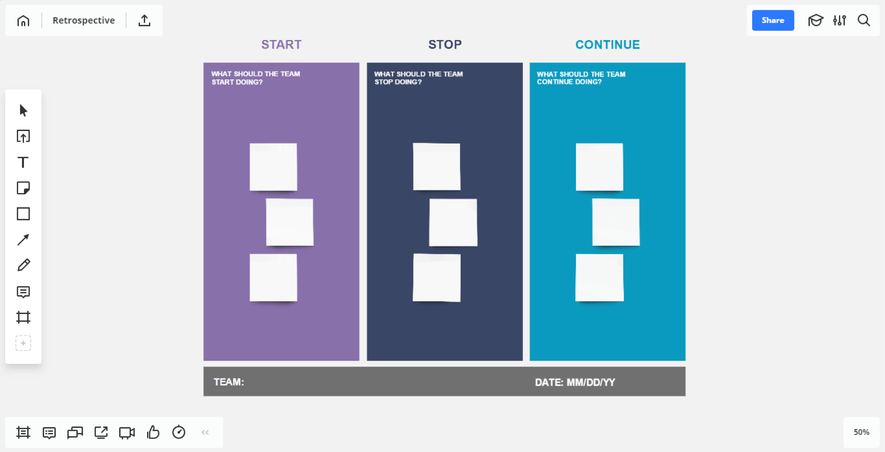How To Use Realtimeboard For Sprint Retrospectives In A