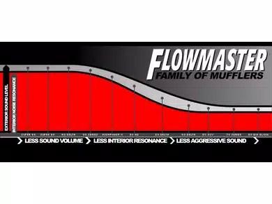 flowmaster super 44 series delta flow mufflers