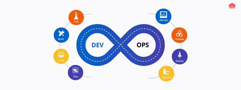 AWS Dev-Ops Specialist