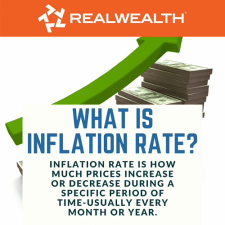 Image with definition of inflation rate