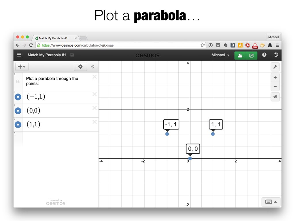 Match My Parabola.001