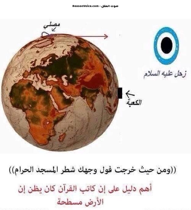 القبلة في الاسلام