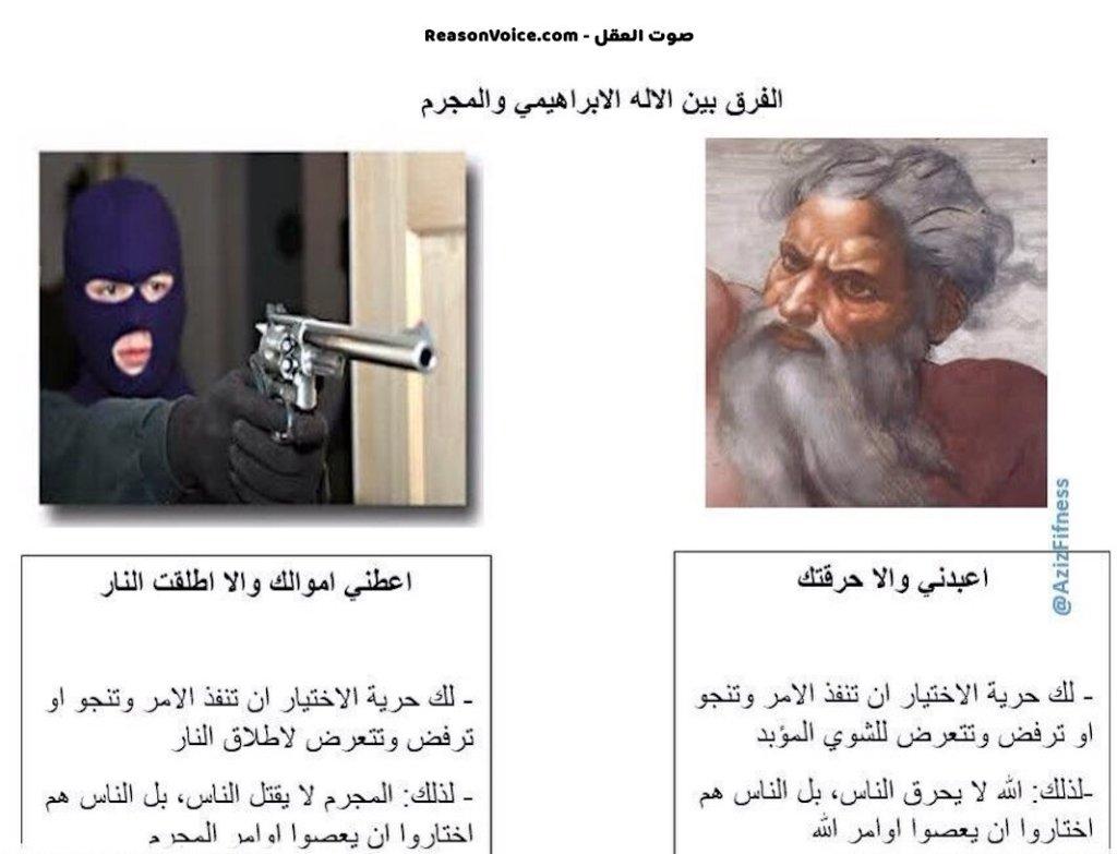 والفرق بين الاله الابراهيمي والمجرم