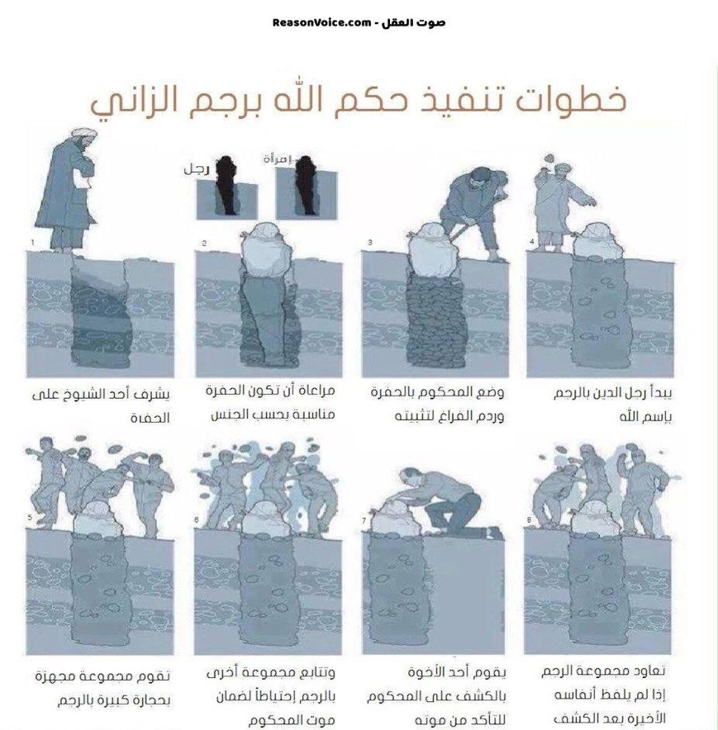 طريقة الرجم على الطريقة الاسلامية
