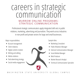 Careers in strategic communication