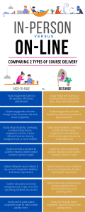 infographic - in person vs online course delivery