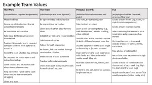 Example team values