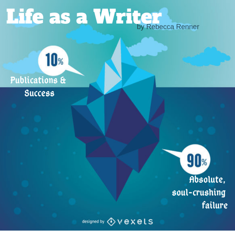 Life as a writer infographic, success & failure by rebecca renner