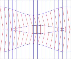 Double diagonal shift variant