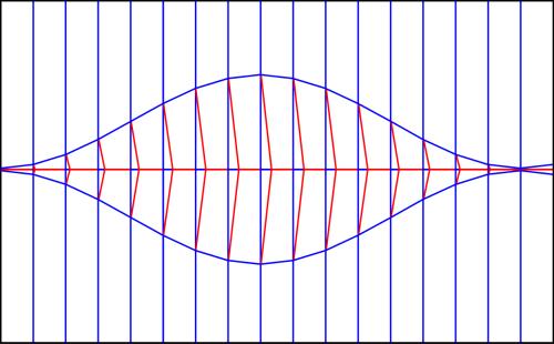 Crease pattern: Crimp bend