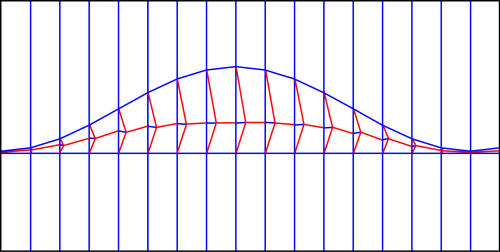 Crease pattern: Bend variation
