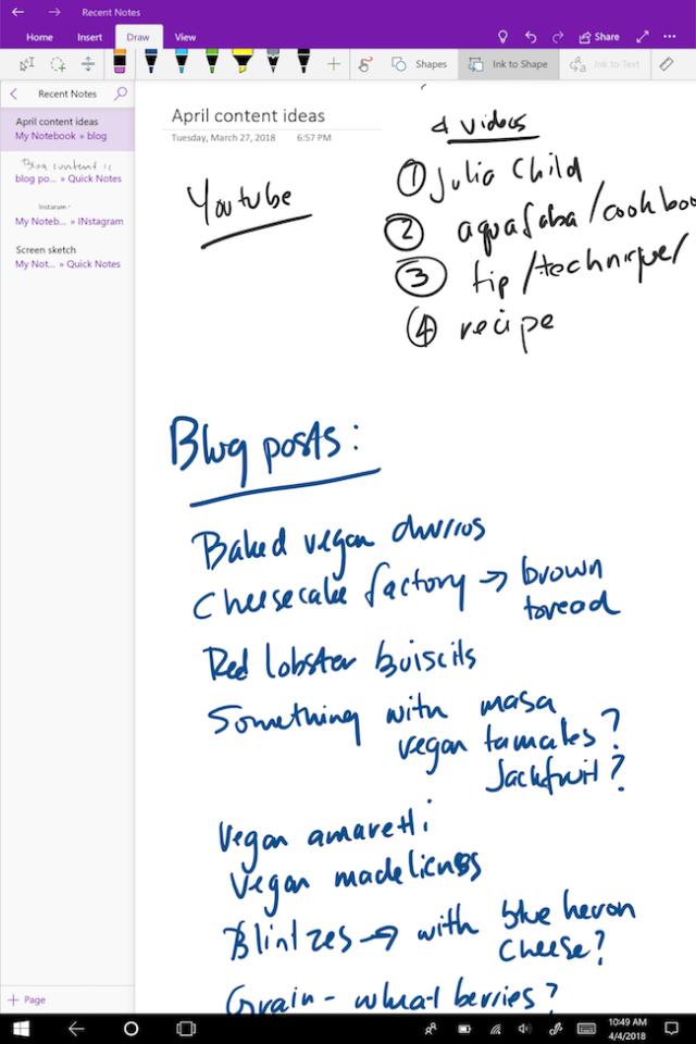 SketchApril Content ideas