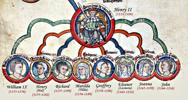 The_Children_of_Henry_II.jpg