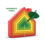 SUPERBONUS 110%: cos'è e come funziona