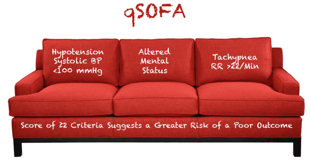 Qsofa Rebel Em Emergency Medicine Blog