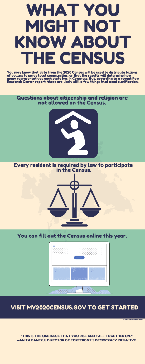 Census 2020 infographic