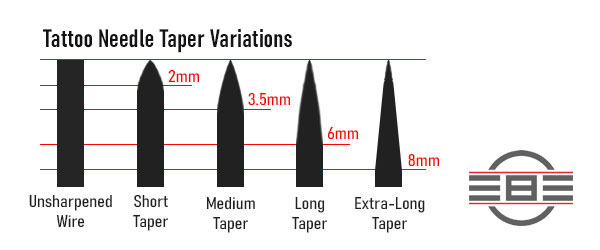 Tattoo Needle Taper Styles - REBEL