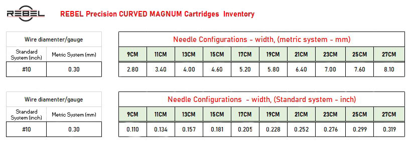 Curved Magnum Tattoo Cartridge - Tattoo needle - inventory chart - REBEL