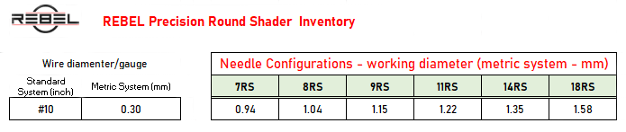 REBEL precision round shader inventory