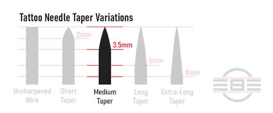 Tattoo Needle Variations