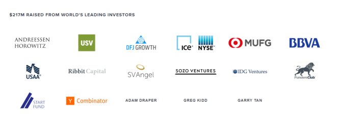 Investment firms with logos