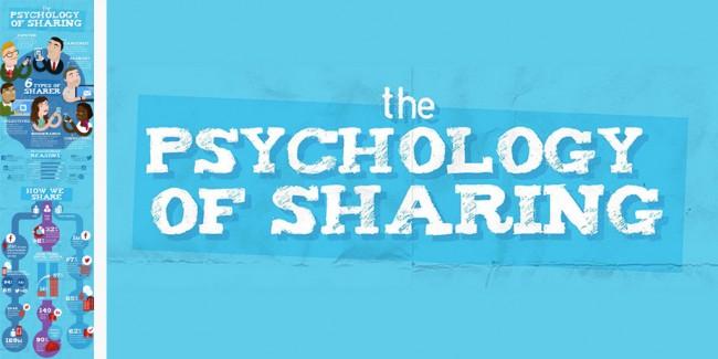 psychology sharing