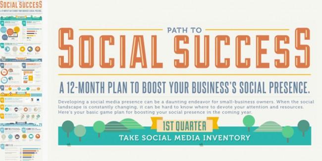 social succes