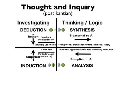 Thot&Inquiry