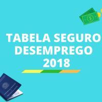 tabela do seguro desemprego 2018