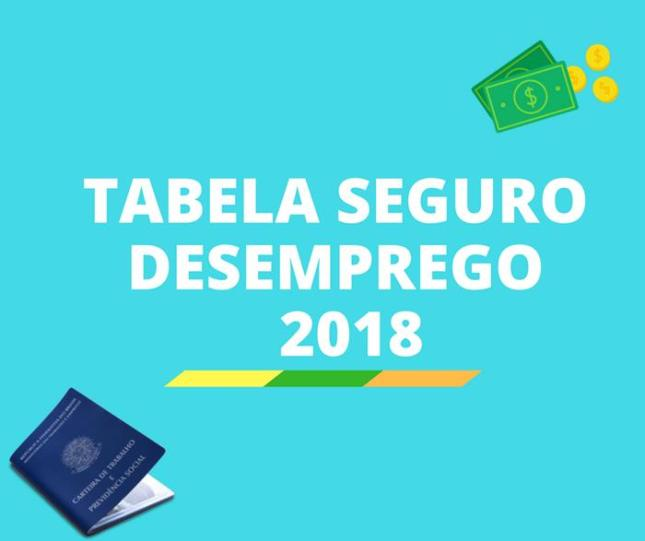 tabela do seguro desemprego 2018