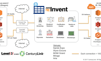 The AWS Cloud Goes Underground at re:Invent