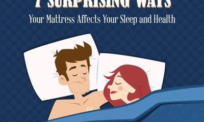 7 Reasons to Consider Replacing Your Old Mattress