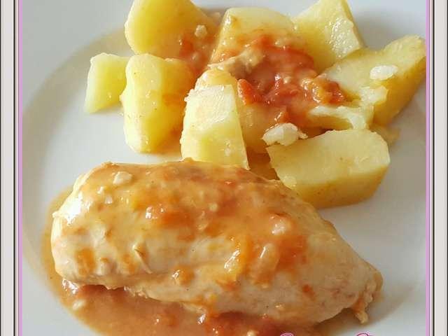 les meilleures recettes de filet de poulet