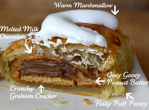 Diagram of Peanut Butter S'Mores Turnovers