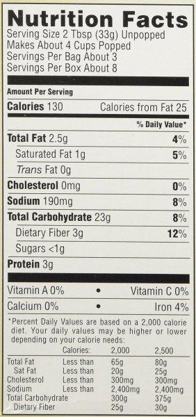 recipe of health