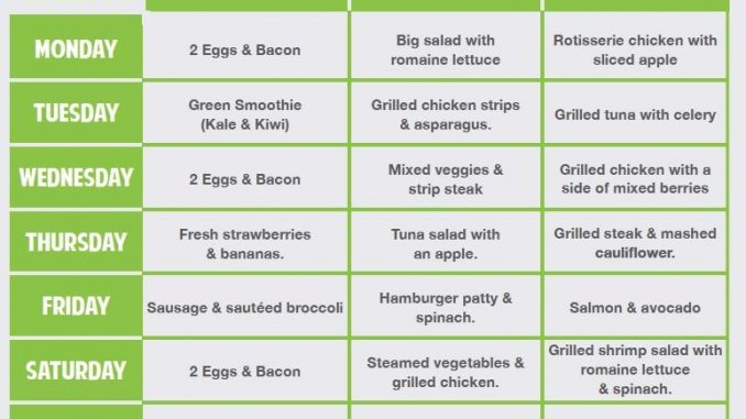 Weight Watchers Sample Menu