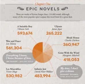 Chapter One: Epic Novels