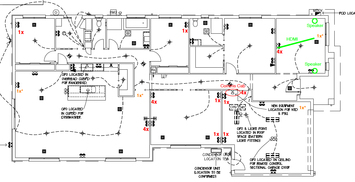 Ethernet House Wiring | Wiring Diagram on