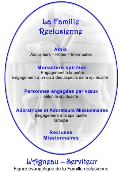 Famille Reclusienne