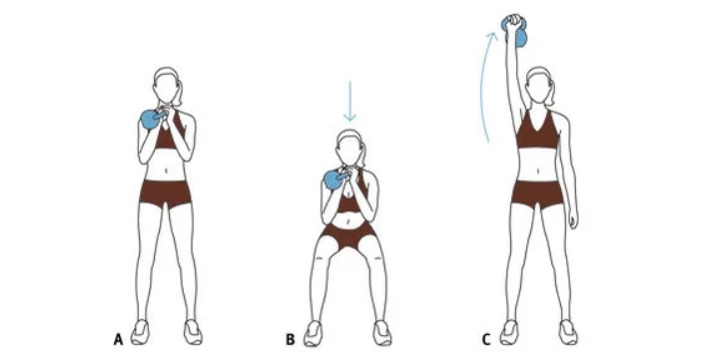 6 Effective Kettlebell Exercises